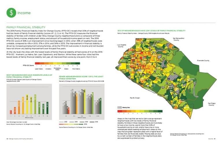 Orange County Indicators Report 2018