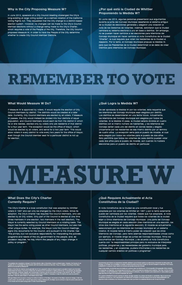 Measure W